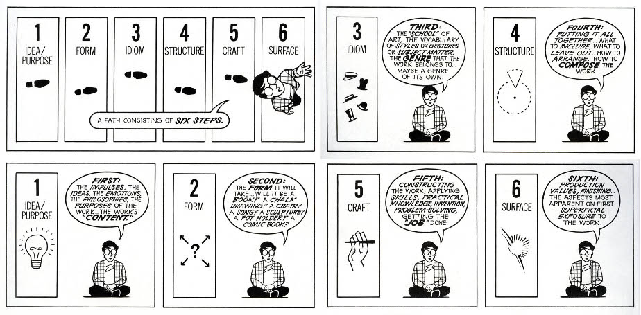 Scott McCloud, Understanding Comics - The Invisible Art